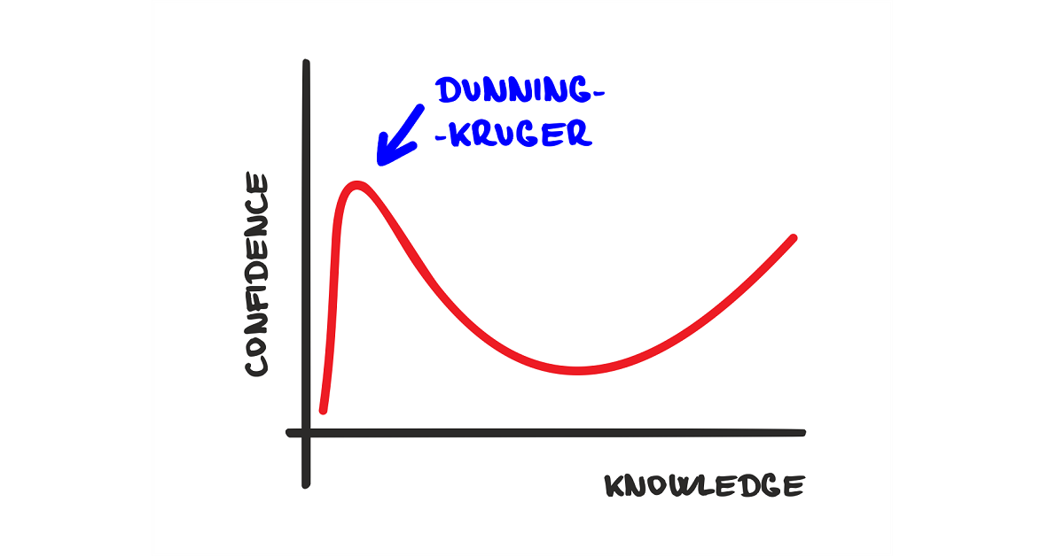 dunning-kruger-marketing fpastoressa